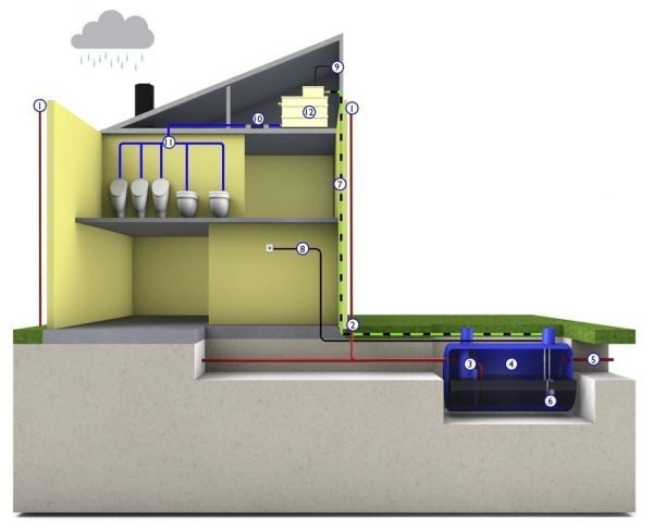 commercial rainwater collection system
