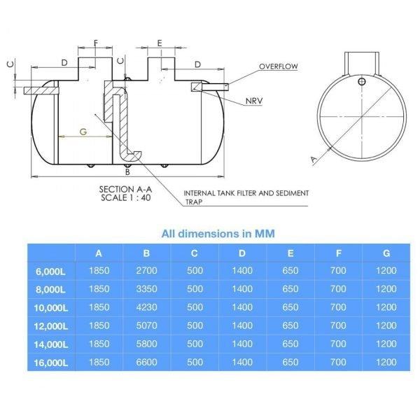 commercial rainwater harvesting underground rainwater storage tank dimensions
