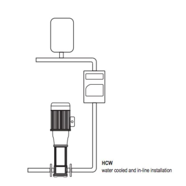 HydroController In line Installation
