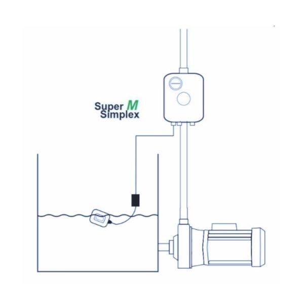 supersimplex M example