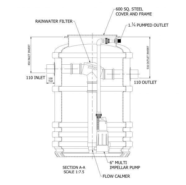 rainwater harvesting system underground 1000 litre