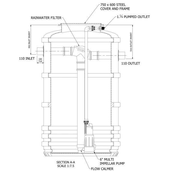 rainwater harvesting system underground 2200 litre