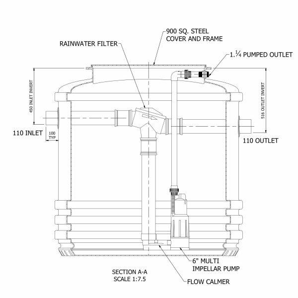 rainwater harvesting system underground 2400 litre