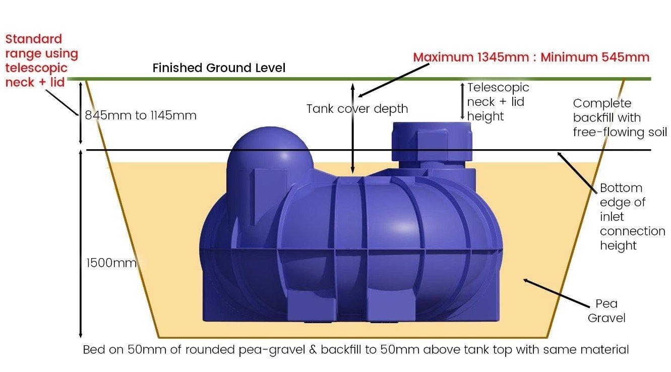 underground storage tank installation information 5200 10000l
