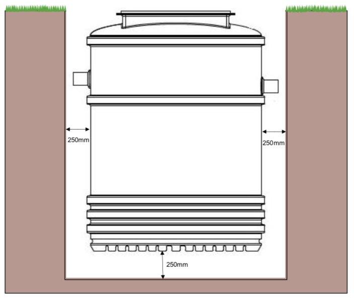 underground rainwater tank installation