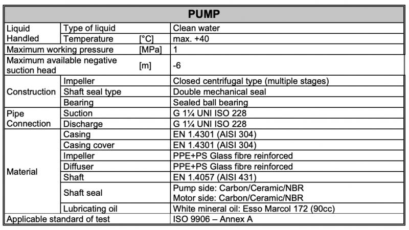 Ebara multigo material motor