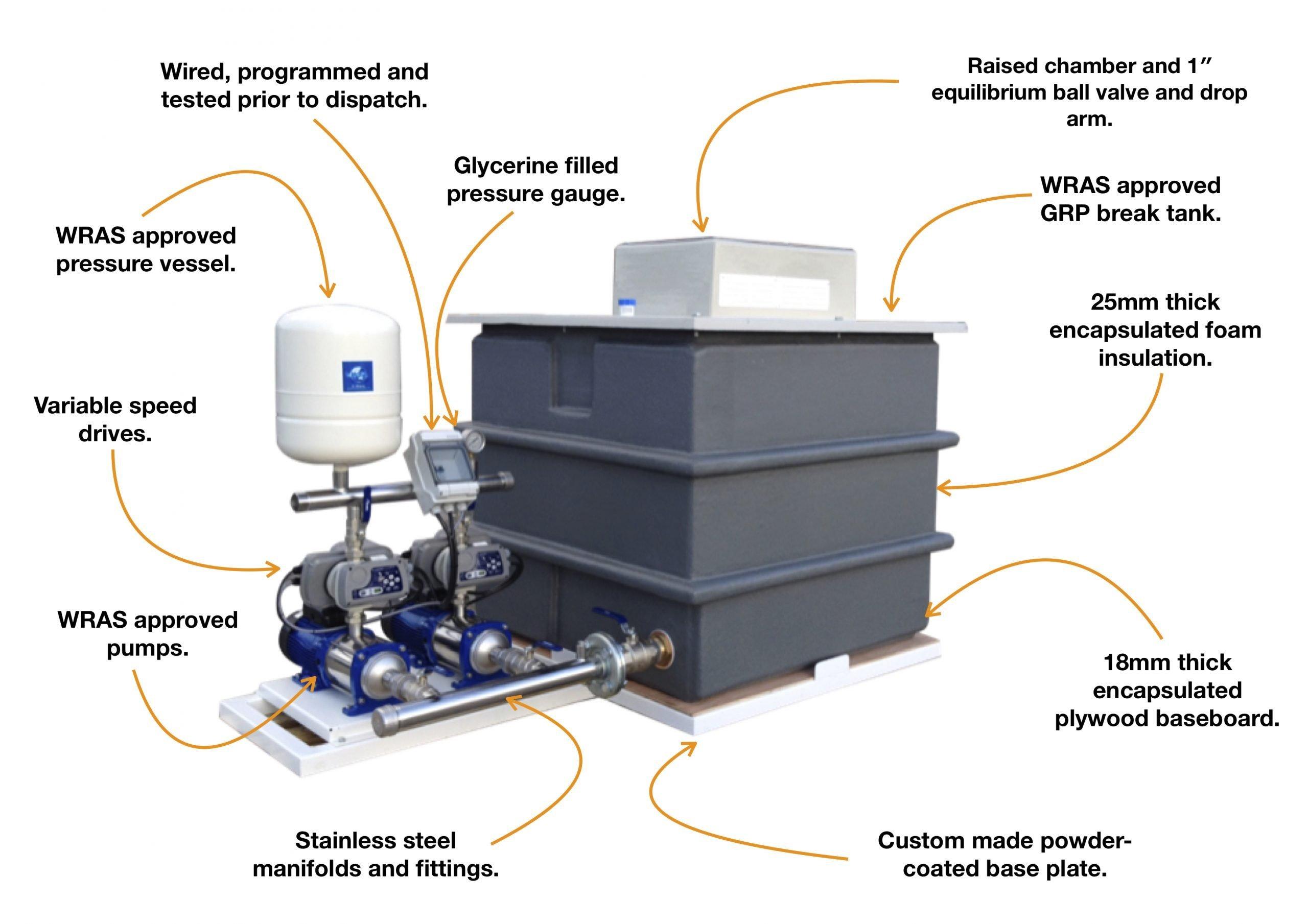 booster set and break tanks diagram